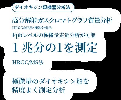 高分解能ガスクロマトグラフ質量分析(ダイオキシン類機器分析法)